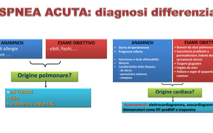 DISPNEA ACUTA: diagnosi differenziale